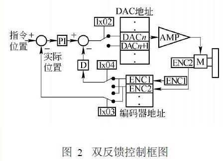 电路 电路图 电子 原理图 448_324