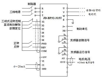 风光jd-bp32系列变频器在转炉倾动中的应用