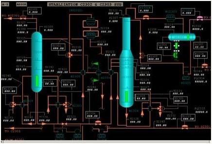 炼油厂实时数据库