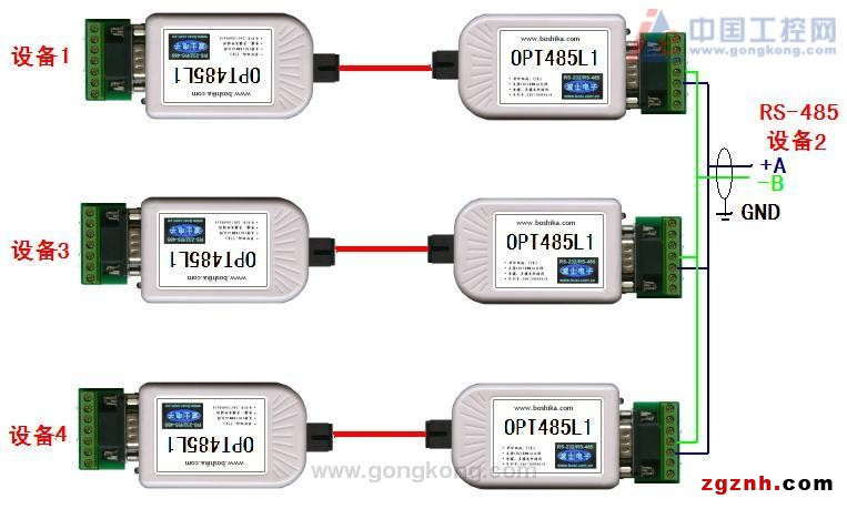 opt485l 双纤rs232/485光纤转换模块