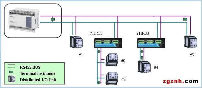 rs422总线隔离中继器(hub)