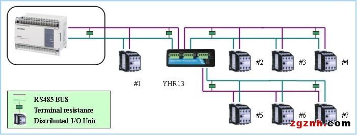 该系列产品采用易控达独创的专有技术,数据全透明传输,自动切换数据方向,无须任何设置,支持RS485总线全部速率,解决了延长电缆传输距离问题。该产品继承并保留了RS485总线的全部优点,实现了总线距离延长、电气及地线隔离、降低干扰等性能,本产品解决了电磁干扰、地环干扰和雷电破坏的难题,同时还具有如下优点:工业设计、低功耗、隔离保护、总线故障智能切断、继电器告警输出、IP30防护等级、波浪纹铝制加强机壳、35mmDIN导轨安装、宽电源(DC10-36V)输入、双电源冗余等优点。
