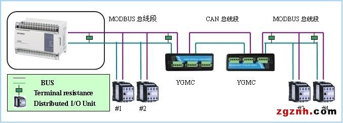 该产品采用易控达独创的专有技术,数据全透明传输,自动切换数据方向,无须任何设置,支持MODBUS总线全部速率,解决了延长电缆传输距离问题。该产品继承并保留了MODBUS总线的全部优点,实现了总线距离延长、电气及地线隔离、降低干扰等性能,本产品解决了电磁干扰、地环干扰和雷电破坏的难题,同时还具有如下优点:工业设计、低功耗、隔离保护、总线故障智能切断、继电器告警输出、IP30防护等级、波浪纹铝制加强机壳、35mmDIN导轨安装、宽电源(DC10-36V)输入、双电源冗余等优点。