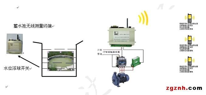 浮球控制变频器接线图