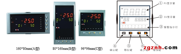 具有电流,电压,ssr驱动,单/三相可控硅过零触发,继电器接点等多种输出