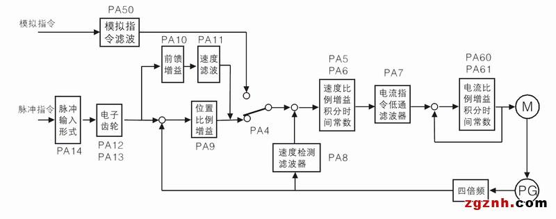 电路 电路图 电子 原理图 800_315