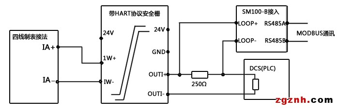 hart/rs485转换器 hart modbus