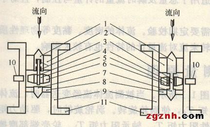 液態糖流量計旋轉的葉片切割磁力線,周期性的改變著線圈的磁通量,從而