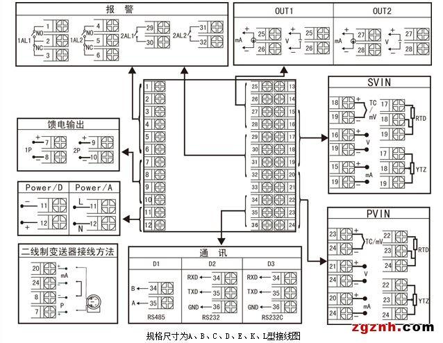 虹润nhr-5200系列双回路数字显示控制仪