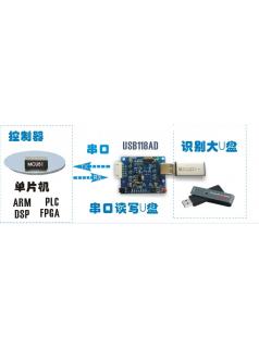 USB118解决仪器海量存储难题