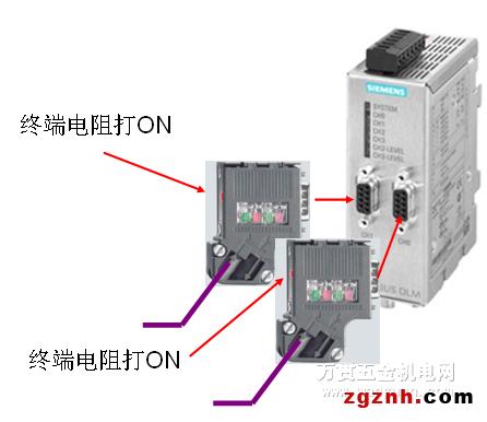 dp总线_西门子dp总线电缆连接器