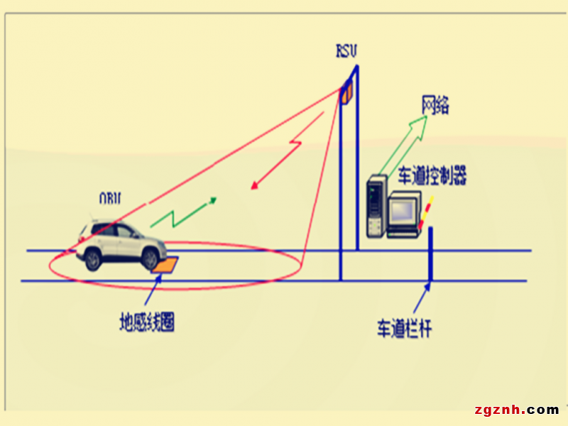 【华北工控】高速收费新趋势渐热,工控机用于ETC收费系统