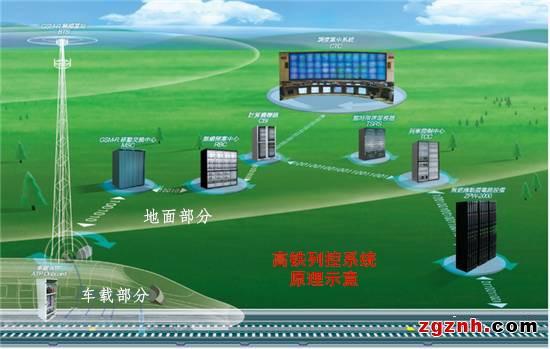 华北工控:高铁安全哪里来?工控机助力列车运行控制系统