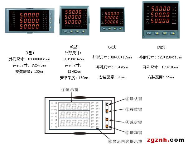 hd-s3300三相电压表/三相电流表/三相功率表/三相电量