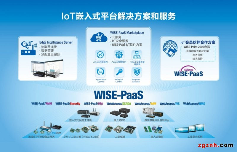研华科技即将亮相2017第九届中国国际物联网博览会
