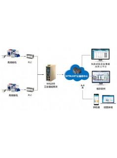 基于PLC物联网的免烧砖机的远程监控系统