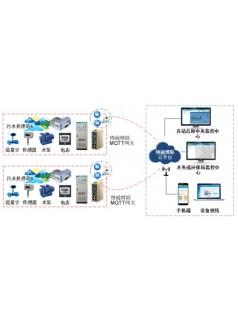 基于MQTT的分布式农村生活污水物联网云平台