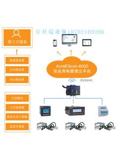 安科瑞AcrelCloud-6000安全用电管理云平台 智慧用电 解决方案