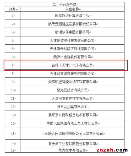宜科入选第一批天津市智能制造与工业互联网供给和服务机构名单