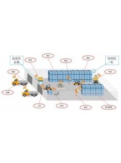 冷链物流仓储管理系统WMS供应