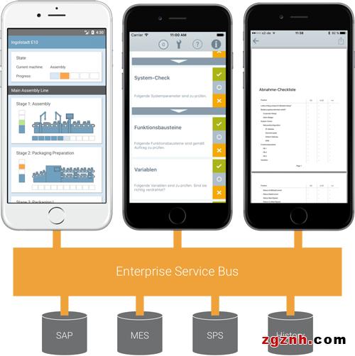 宜科工业App整体解决方案