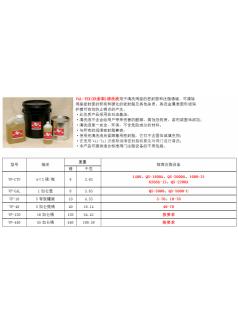 VAL-TEX 沃泰斯阀门密封脂80-H-J全新原装(查)