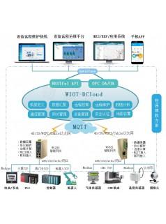 支持西门子smart200数据采集的MQTT网关配置流程