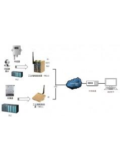 物通博联▪基于组态软件的分布式站点数据监控方案