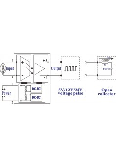 V/F(F/V)频率脉冲信号转换器