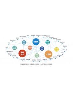 富晋天维信息化网络安全系统