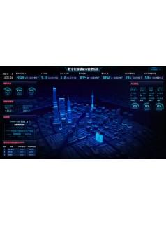 富晋天维智慧城市管理系统