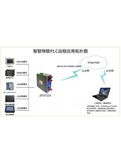 远程控制PLC实际案例——西门子SIMATIC S7-1200.