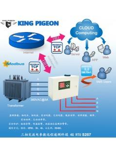 S257无线电表用于配电房落点监测以及配电房用电量监测