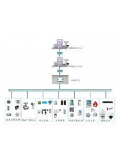 无人值守配电室环境监测系统