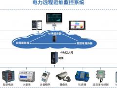 电力远程运维监控系统