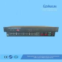 双光保护综合业务接入设备-ZMUX-3036S2