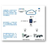 环保用电监管系统