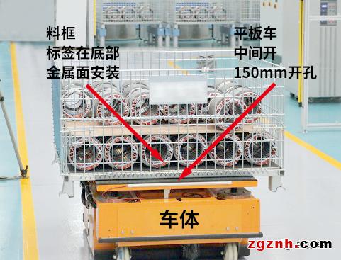 宜科Q80U超高频RFID读写头在无人搬运系统的应用