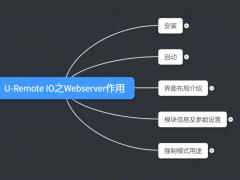 魏德米勒u-remote IO之Webserver作用