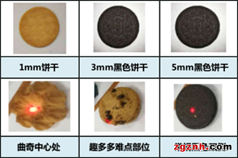 宜科OS20高性能背景抑制传感器解决食品包装生产线检测难题