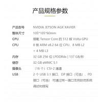 NVIDIA® Jetson AGX Xavier 开发套件