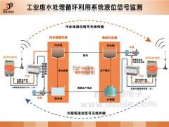 工业废水循环利用系统无线监测水位控制水泵 双向无线