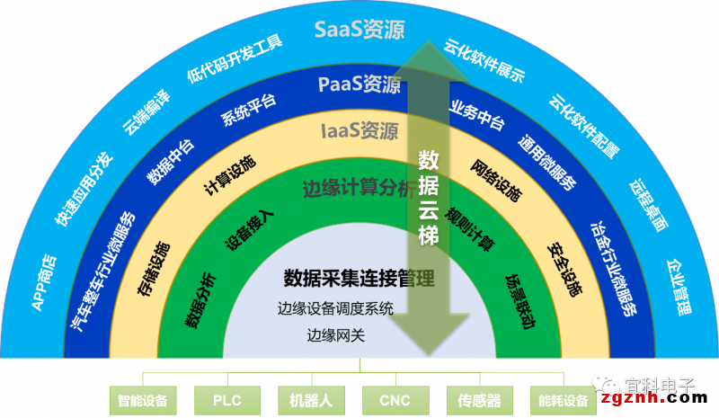 """宜科斩获""""数字化解决方案奖""""和""""运动控制领域新产品奖"""""""