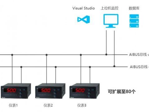 宇电智能温度仪表在C#/.NET上位机开发中的应用