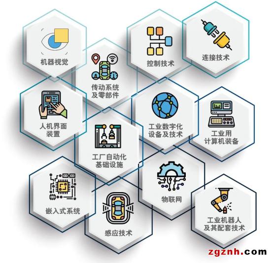 「SIAF广州自动化展」参观邀请函246