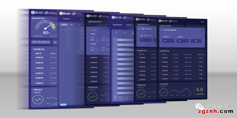 软硬协同,数据互通 — 宜科打造最强数据采集套件