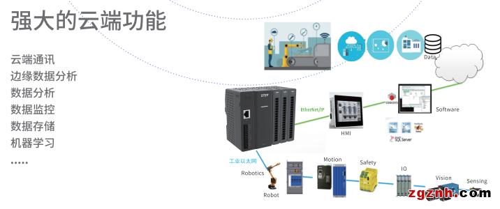 众为兴邀您共赴SIMM深圳机械展
