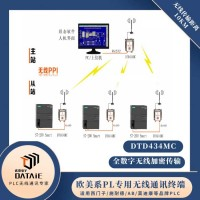 力控组态与西门子plc PPI协议无线通讯模块