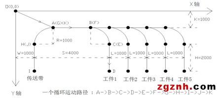 机械手上下料运动轨迹图2