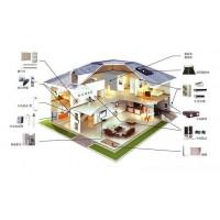 山东楼宇自控解决方案-BA建筑设备监控系统